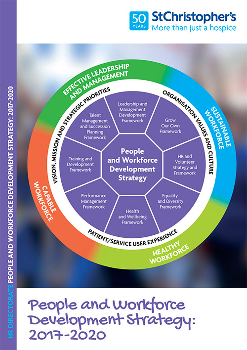 People and Workforce Development Strategy