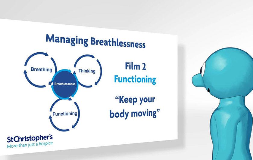Managing breathlessness